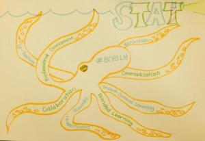 Vision diagram by a S.T.A.T. teacher at Mays Chapel Elementary
